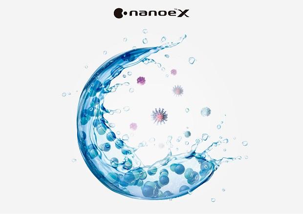 Verificación del efecto inhibidor de nanoe™ X sobre el SARS-CoV-2