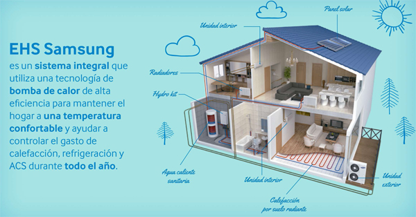 A partir del 1 de Octubre y hasta el 31 de Diciembre de 2015 Nueva promoción conjunta de Hidro-Tarraco y Samsung EHS aerotermia CONSULTA LA PROMOCION